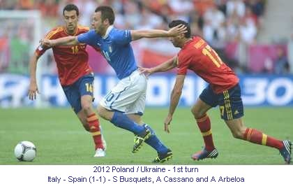 CE_00470_2012_1st_turn_Spain_Italy_S_Busquets_A_Cassano_and_A_Arbeloa_1_en.jpg
