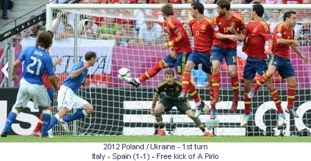 CE_00471_2012_1st_turn_Spain_Italy_Kick_off_A_Pirlo_1_en.jpg