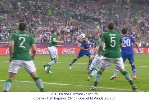 CE_00474_2012_1st_turn_Croatia_Irish_Republic_Goal_of_M_Mandzukic_1_en.jpg