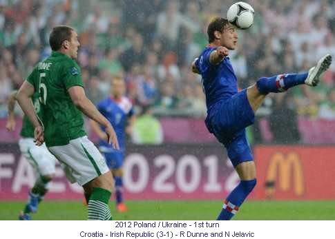 CE_00476_2012_1st_turn_Croatia_Irish_Republic_R_Dunne_and_N_Jelavic_1_en.jpg