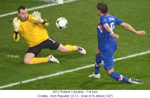 CE_00477_2012_1st_turn_Croatia_Irish_Republic_Goal_of_N_Jelavic_1_en.jpg