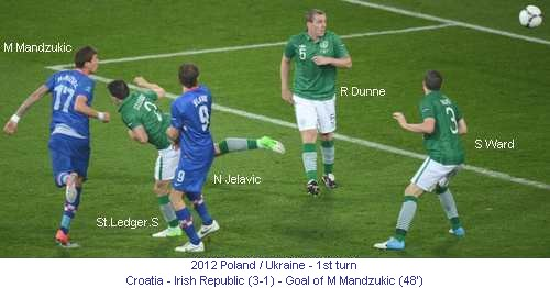 CE_00479_2012_1st_turn_Croatia_Irish_Republic_Goal_of_M_Mandzukic_2nd_1_en.jpg