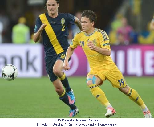 CE_00489_2012_1st_turn_Sweden_Ukraine_M_Lustig_and_Y_Konoplyanka_1_en.jpg