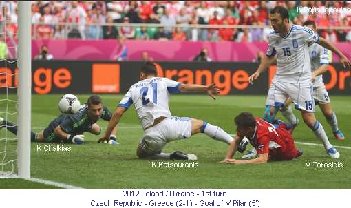 CE_00493_2012_1st_turn_Greece_Czech_Republic_Goal_of_V_Pilar_1_en.jpg
