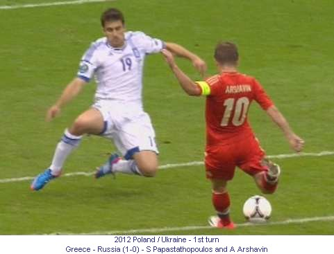 CE_00547_2012_1st_turn_Greece_Russia_S_Papastathopoulos_and_A_Arshavin_1_en.jpg