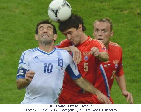 CE_00549_2012_1st_turn_Greece_Russia_G_Karagounis_Y_Zhirkov_and_D_Glushakov_1_en.jpg