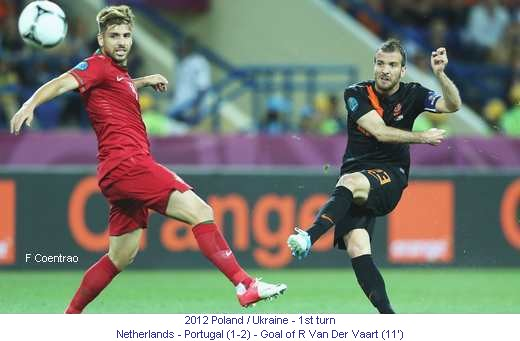 CE_00553_2012_1st_turn_Netherlands_Portugal_Goal_of_R_Van_Der_Vaart_1_en.jpg