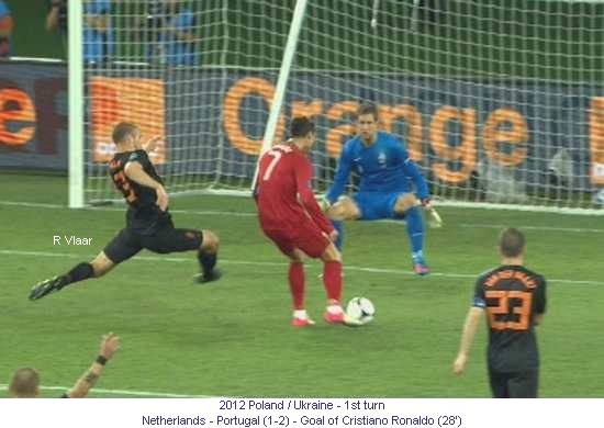 CE_00554_2012_1st_turn_Netherlands_Portugal_Goal_of_Cristiano_Ronaldo_1_en.jpg