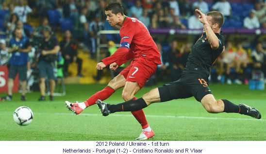 CE_00555_2012_1st_turn_Netherlands_Portugal_Cristiano_Ronaldo_and_R_Vlaar_1_en.jpg