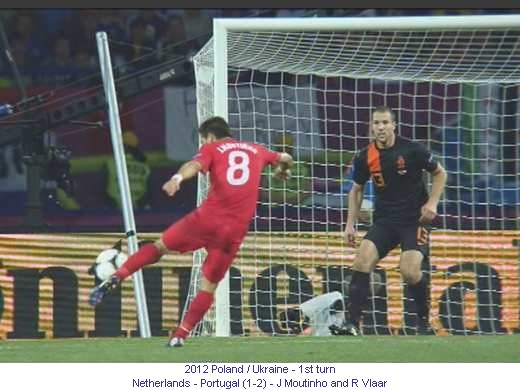 CE_00557_2012_1st_turn_Netherlands_Portugal_J_Moutinho_and_R_Vlaar_1_en.jpg