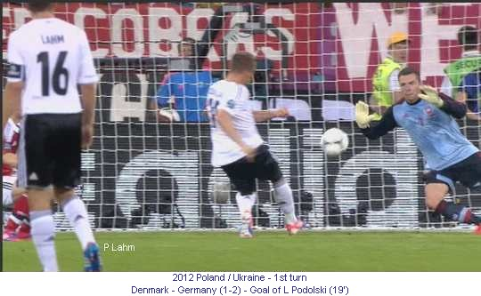 CE_00560_2012_1st_turn_Germany_Denmark_Goal_of_L_Podolski_1_en.jpg