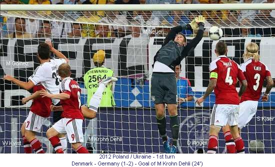 CE_00562_2012_1st_turn_Germany_Denmark_Goal_of_M_Krohn_Dehli_1_en.jpg