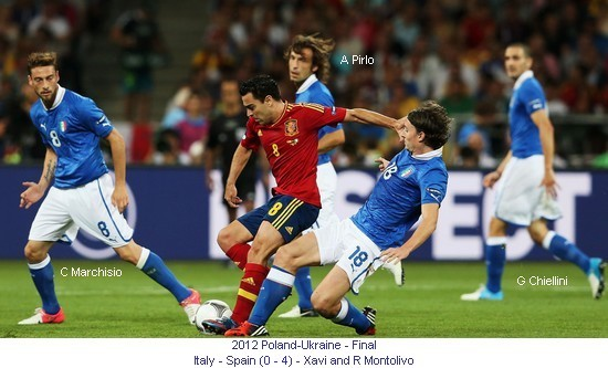 CE_00628_2012_Final_Spain_Italy_Xavi_and_R_Montolivo_1_en.jpg