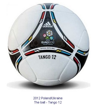 CE_00801_2012_The_ball_en.jpg