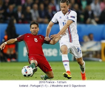 CE_00885_2016_1st_turn_Iceland_Portugal_J_Moutinho_and_G_Sigurdsson_1_en.jpg