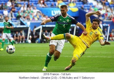 CE_00912_2016_1st_turn_Northern_Ireland_Ukraine_G_McAuley_and_Y_Seleznyov_1_en.jpg