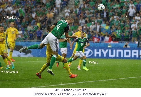 CE_00915_2016_1st_turn_Northern_Ireland_Ukraine_Goal_G_McAuley_48_1_en.jpg