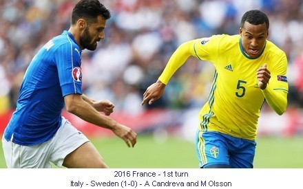 CE_00923_2016_1st_turn_Italy_Sweden_A_Candreva_and_M_Olsson_1_en.jpg