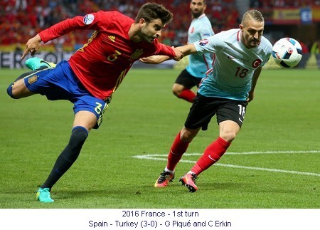 CE_00934_2016_1st_turn_Spain_Turkey_G_Pique_and_C_Erkin_1_en.jpg