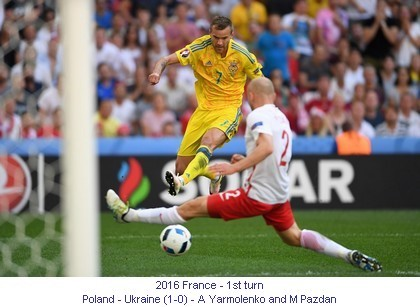 CE_00983_2016_1st_turn_Poland_Ukraine_A_Yarmolenko_and_M_Pazdan_1_en.jpg