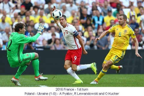 CE_00984_2016_1st_turn_Poland_Ukraine_A_Pyatov_R_Lewandowski_and_O_Kucher_1_en.jpg