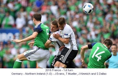 CE_00989_2016_1st_turn_Germany_Northern_Ireland_J_Evans_T_Mueller_J_Kimmich_and_S_Dallas_1_en.jpg