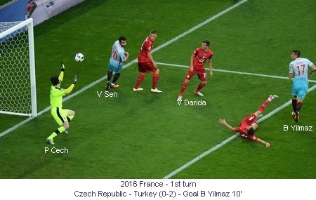 CE_00994_2016_1st_turn_Czech_Republic_Turkey_Goal_B_Yilmaz_10_1_en.jpg