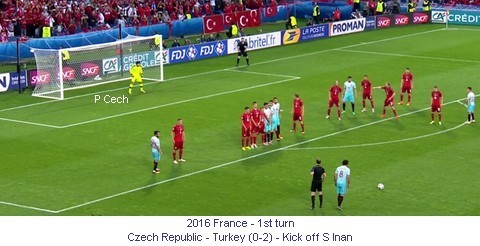 CE_00995_2016_1st_turn_Czech_Republic_Turkey_Kick_off_S_Inan_1_en.jpg
