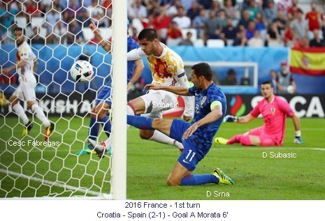 CE_01005_2016_1st_turn_Croatia_Spain_Goal_A_Morata_6_1_en.jpg