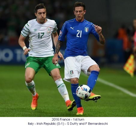 CE_01018_2016_1st_turn_Italy_Irish_Republic_S_Duffy_and_F_Bernardeschi_1_en.jpg
