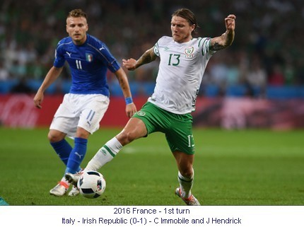 CE_01022_2016_1st_turn_Italy_Irish_Republic_C_Immobile_and_J_Hendrick_1_en.jpg