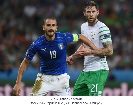 CE_01023_2016_1st_turn_Italy_Irish_Republic_L_Bonucci_and_D_Murphy_1_en.jpg