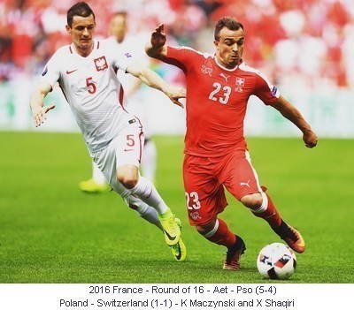 CE_01031_2016_Round_of_16_Poland_Switzerland_K_Maczynski_and_X_Shaqiri_1_en.jpg