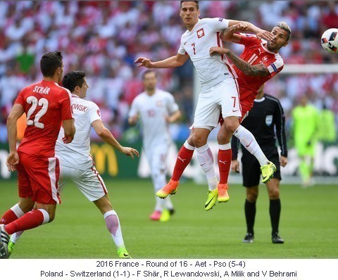 CE_01032_2016_Round_of_16_Poland_Switzerland_F_Schar_R_Lewandowski_A_Milik_and_V_Behrami_1_en.jpg