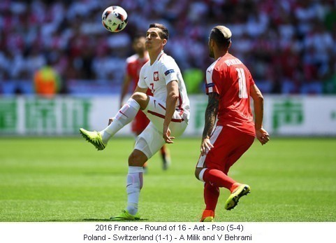 CE_01034_2016_Round_of_16_Poland_Switzerland_A_Milik_and_V_Behrami_1_en.jpg
