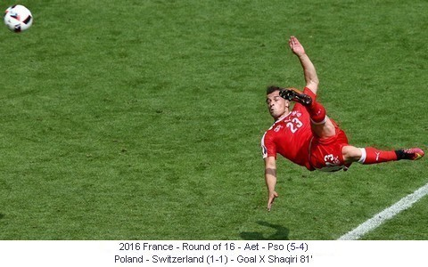 CE_01035_2016_Round_of_16_Poland_Switzerland_Goal_X_Shaqiri_81_1_en.jpg