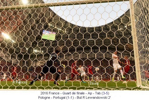 CE_01079_2016_Quart_de_finale_Pologne_Portugal_But_R_Lewandowski_2_1_fr.jpg