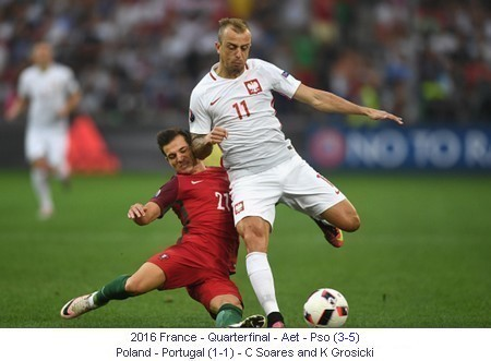 CE_01080_2016_Quarterfinal_Poland_Portugal_C_Soares_and_K_Grosicki_1_en.jpg