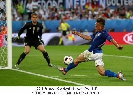 CE_01095_2016_Quarterfinal_Germany_Italy_M_Neuer_and_E_Giaccherini_1_en.jpg