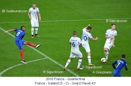 CE_01098_2016_Quarterfinal_France_Iceland_But_D_Payet_43_1_en.jpg