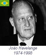 Joao Havelange