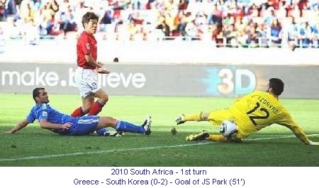 CM_00502_2010_1st_turn_Greece_South_Korea_Goal_JS_Park_en.jpg