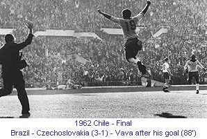 CM_00998_1962_Final_Brazil_Czechoslovakia_Vava_after_his_goal_88_en.jpg