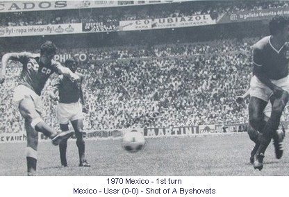 CM_01100_1970_1st_turn_Mexico_Ussr_Shot_A_Byshovets_en.jpg