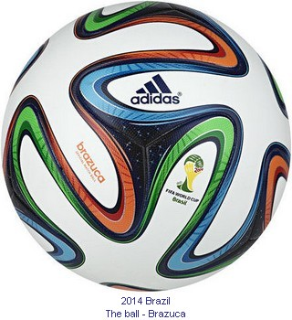 CM_01290_2014_The_ball_Brazuca_en.jpg