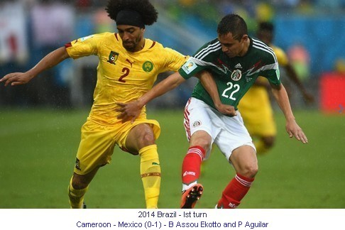 CM_01379_2014_1st_turn_Cameroon_Mexico_B_Assou_Ekotto_and_P_Aguilar_1_en.jpg