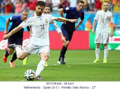 CM_01387_2014_1st_turn_Spain_Netherlands_Penalty_Xabi_Alonso_27_1_en.jpg