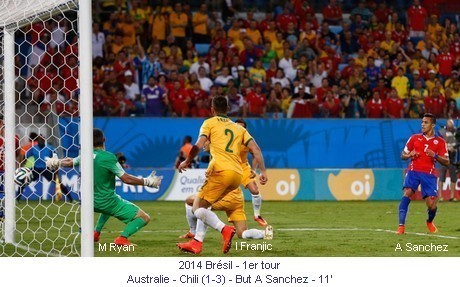 CM_01392_2014_1er_tour_Australie_Chili_But_A_Sanchez_11_1_fr.jpg