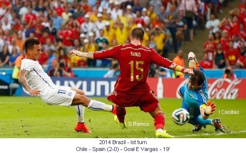 CM_01484_2014_1st_turn_Chile_Spain_Goal_E_Vargas_19_1_en.jpg
