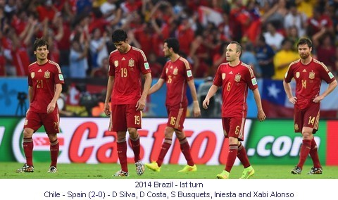 CM_01485_2014_1st_turn_Chile_Spain_D_Silva_D_Costa_S_Busquets_Iniesta_and_Xabi_Alonso_1_en.jpg